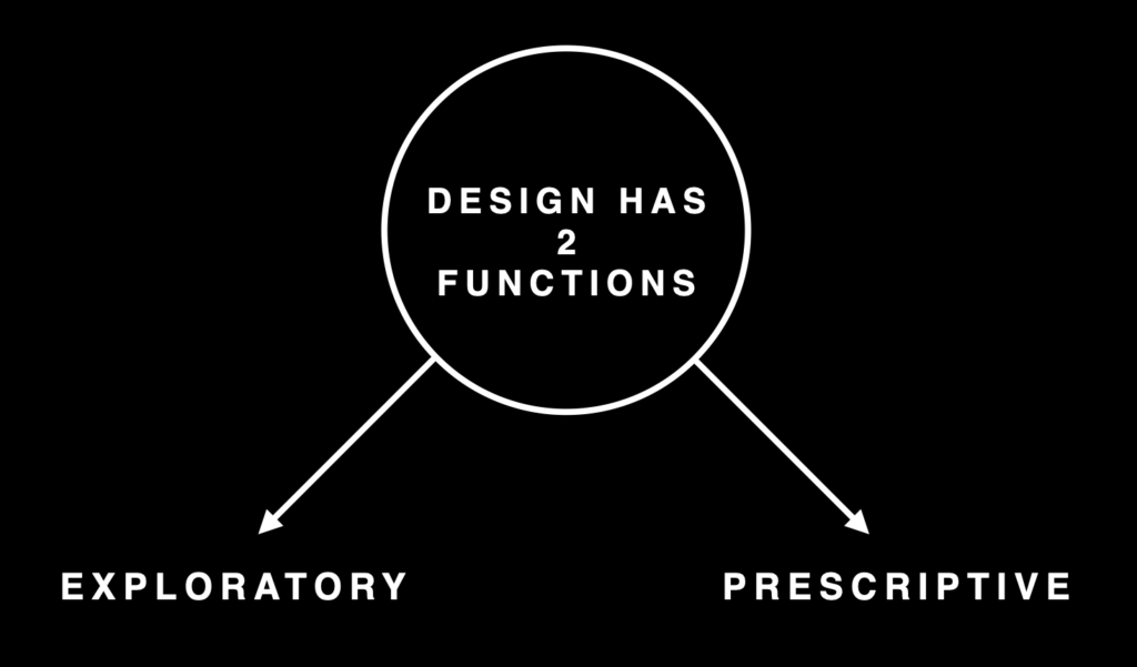 Graphic to show two functions of design